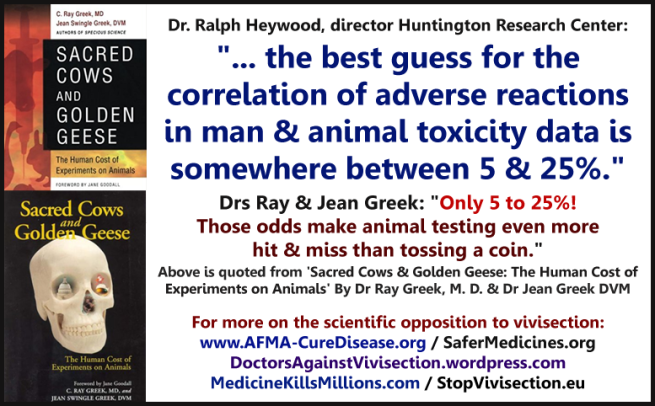 experts against animal testing